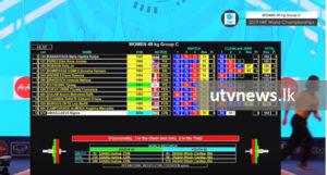 2019 IWF World Championships -UTV-NEWS